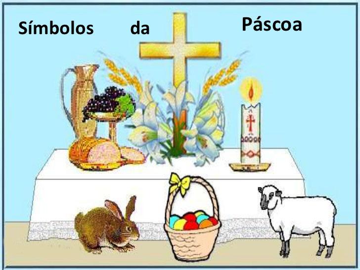 O ovo não é o único símbolo da Páscoa…